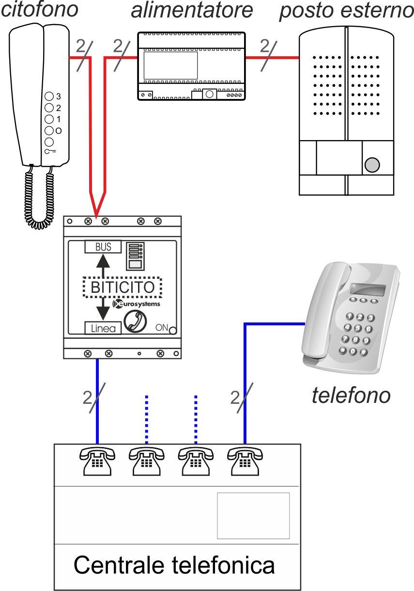 Impianti Citofonici A Due Fili.Biticito Interfaccia Cito Telefonica